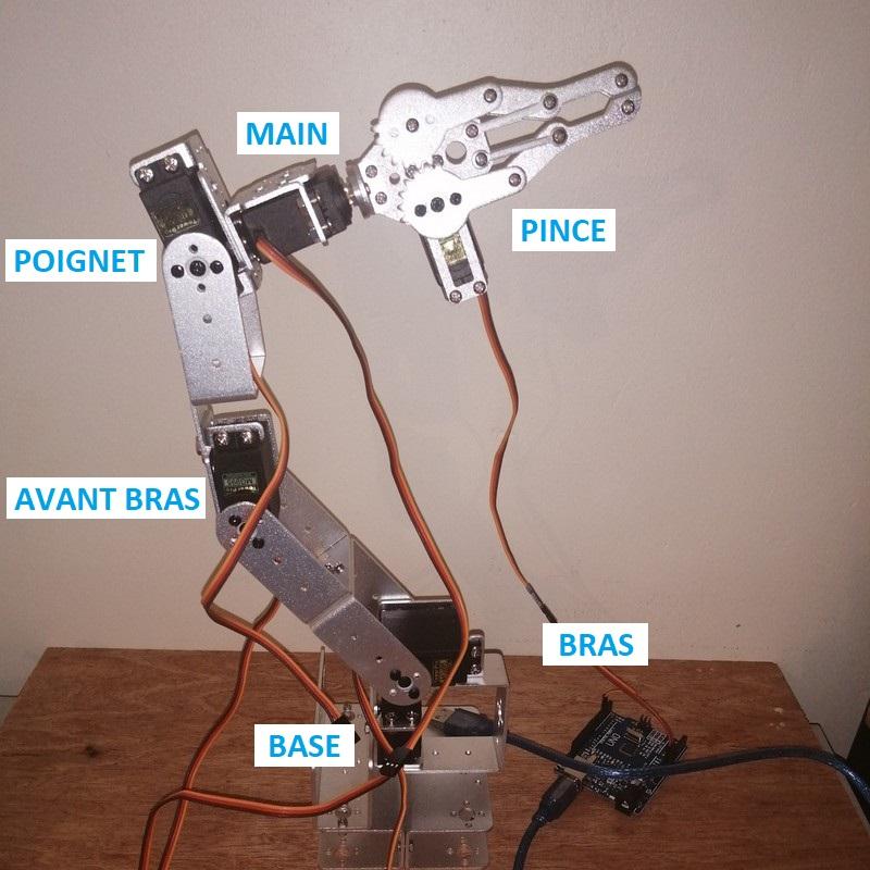 Mapping Bras robot 6 axes Arduino